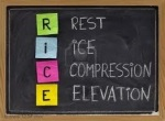 rest ice compression elevation